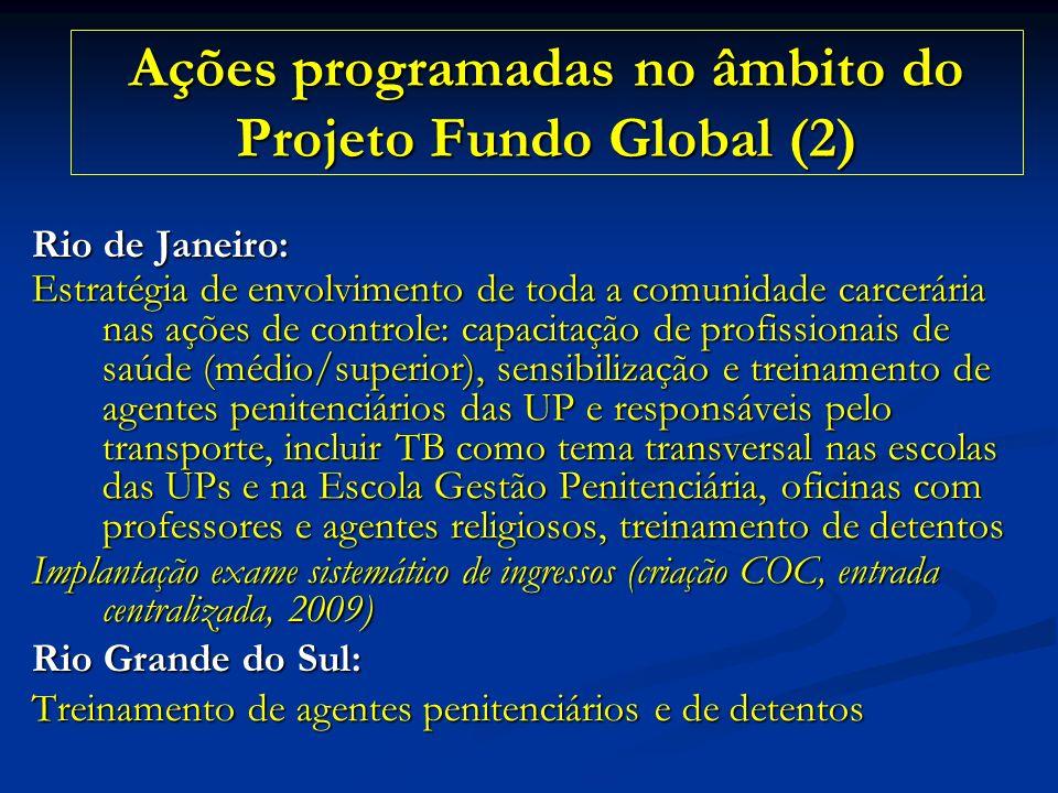Ações programadas no âmbito do Projeto Fundo Global (2)