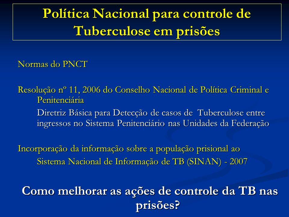 Política Nacional para controle de Tuberculose em prisões