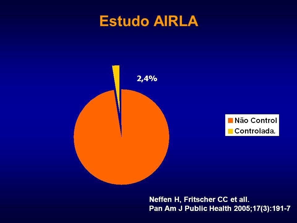 Estudo AIRLA 2,4% Neffen H, Fritscher CC et all.