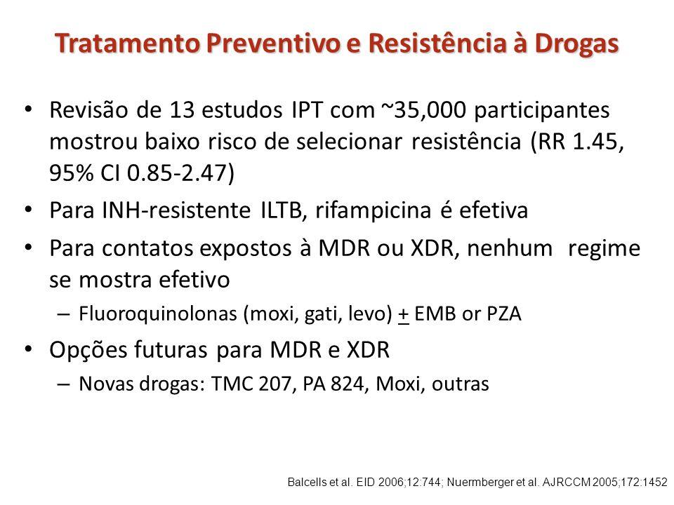 Tratamento Preventivo e Resistência à Drogas