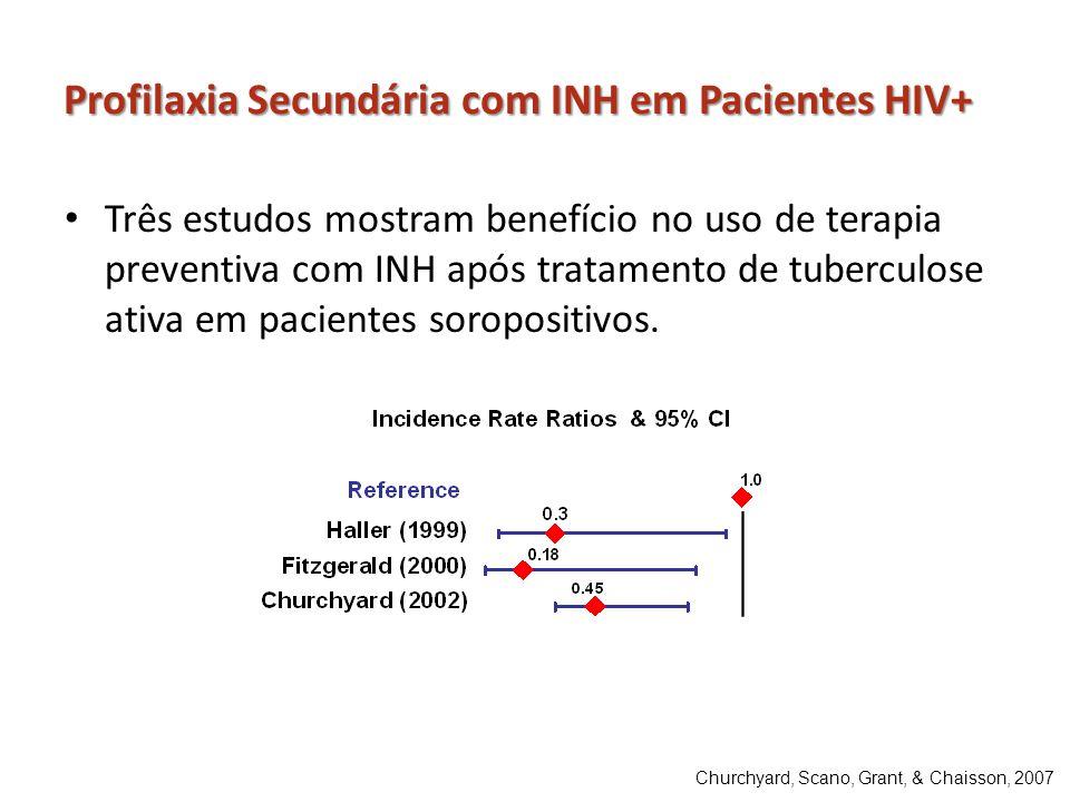 Profilaxia Secundária com INH em Pacientes HIV+