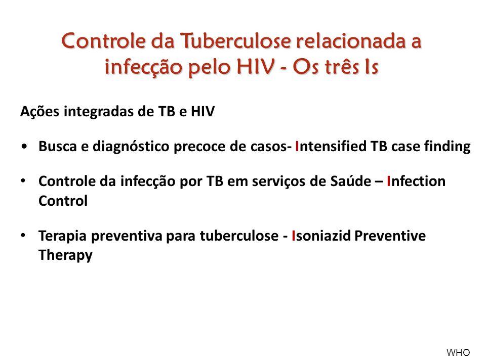 Controle da Tuberculose relacionada a infecção pelo HIV - Os três Is
