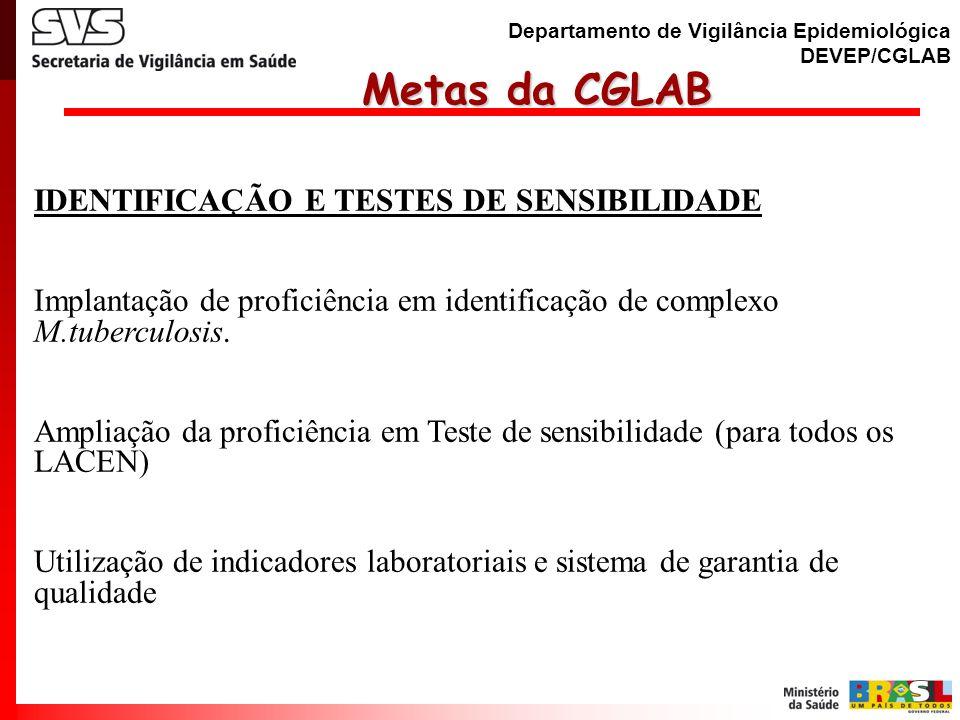 Metas da CGLAB IDENTIFICAÇÃO E TESTES DE SENSIBILIDADE