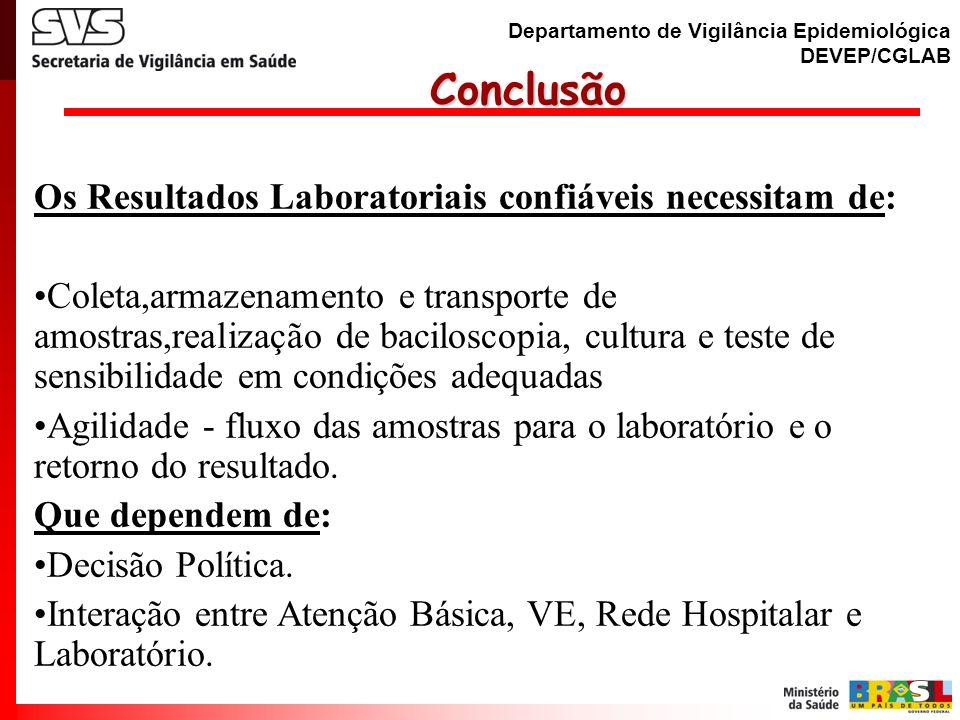 Conclusão Os Resultados Laboratoriais confiáveis necessitam de: