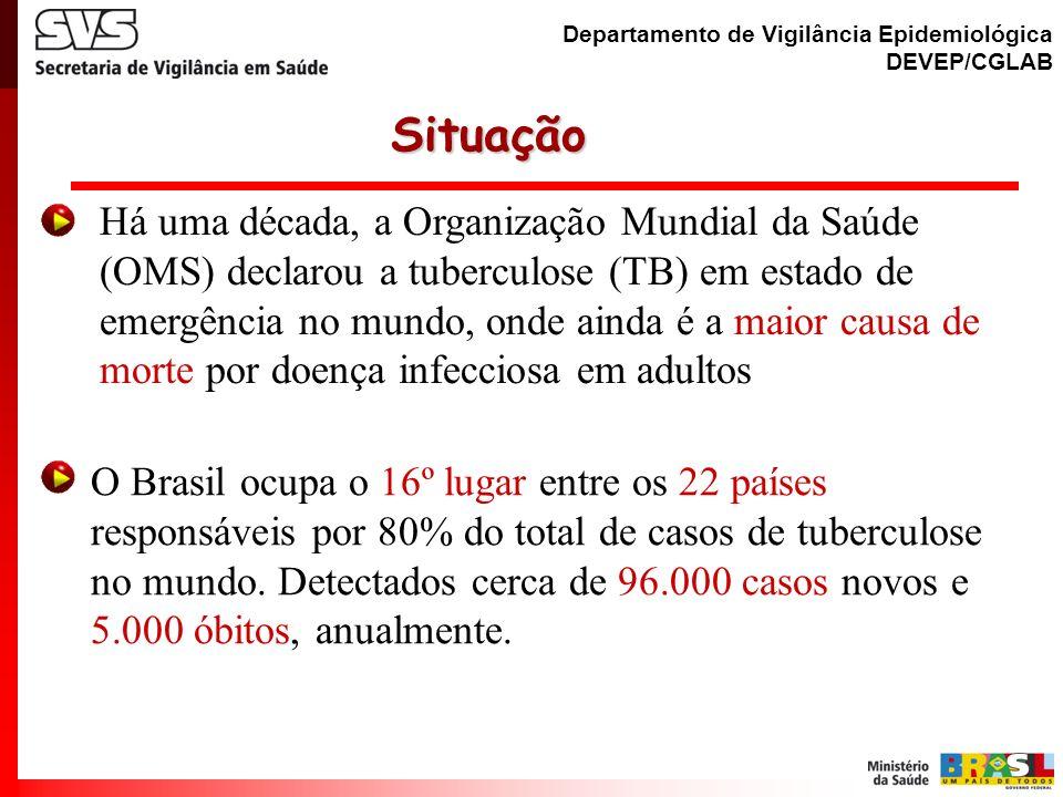 Departamento de Vigilância Epidemiológica DEVEP/CGLAB