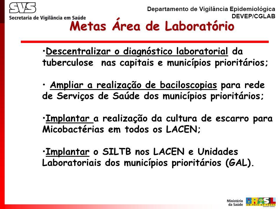 Metas Área de Laboratório