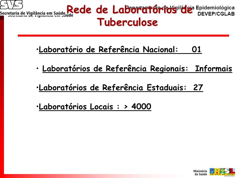 Rede de Laboratórios de Tuberculose
