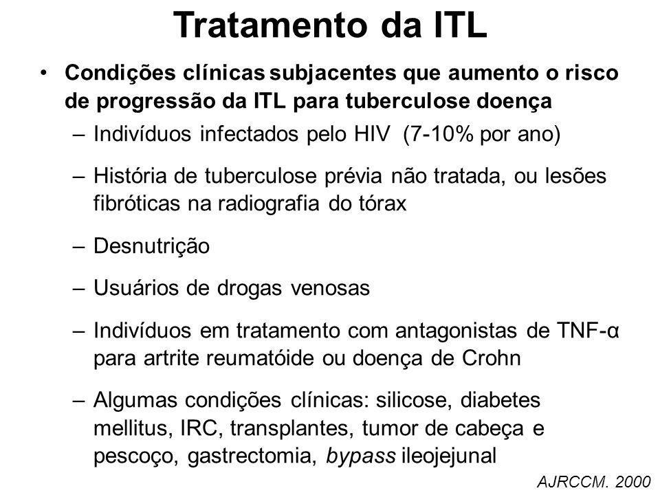 Tratamento da ITL Condições clínicas subjacentes que aumento o risco de progressão da ITL para tuberculose doença.
