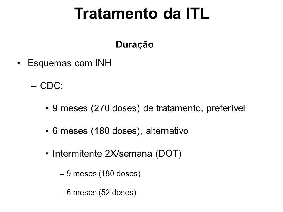 Tratamento da ITL Duração Esquemas com INH CDC: