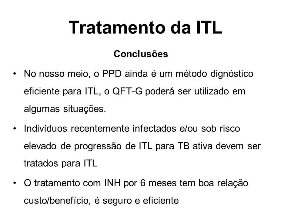 Tratamento da ITL Conclusões