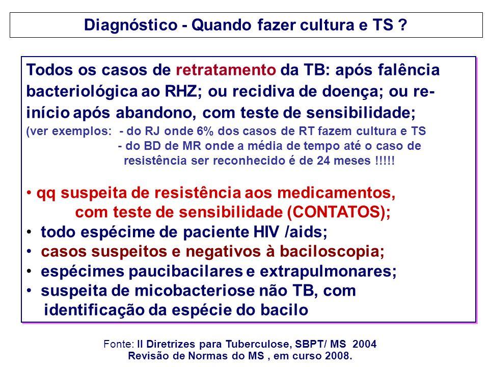 Diagnóstico - Quando fazer cultura e TS