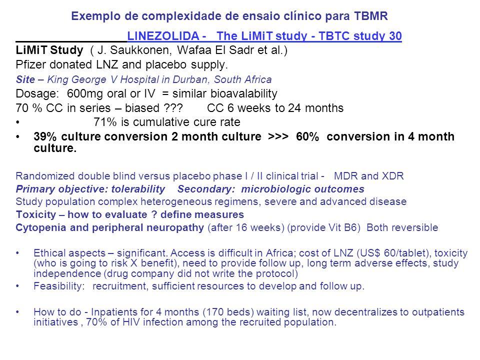 Exemplo de complexidade de ensaio clínico para TBMR