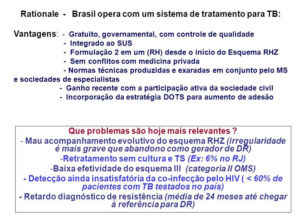 Rationale - Brasil opera com um sistema de tratamento para TB: