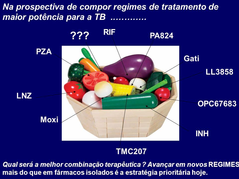 Na prospectiva de compor regimes de tratamento de maior potência para a TB ..…….….