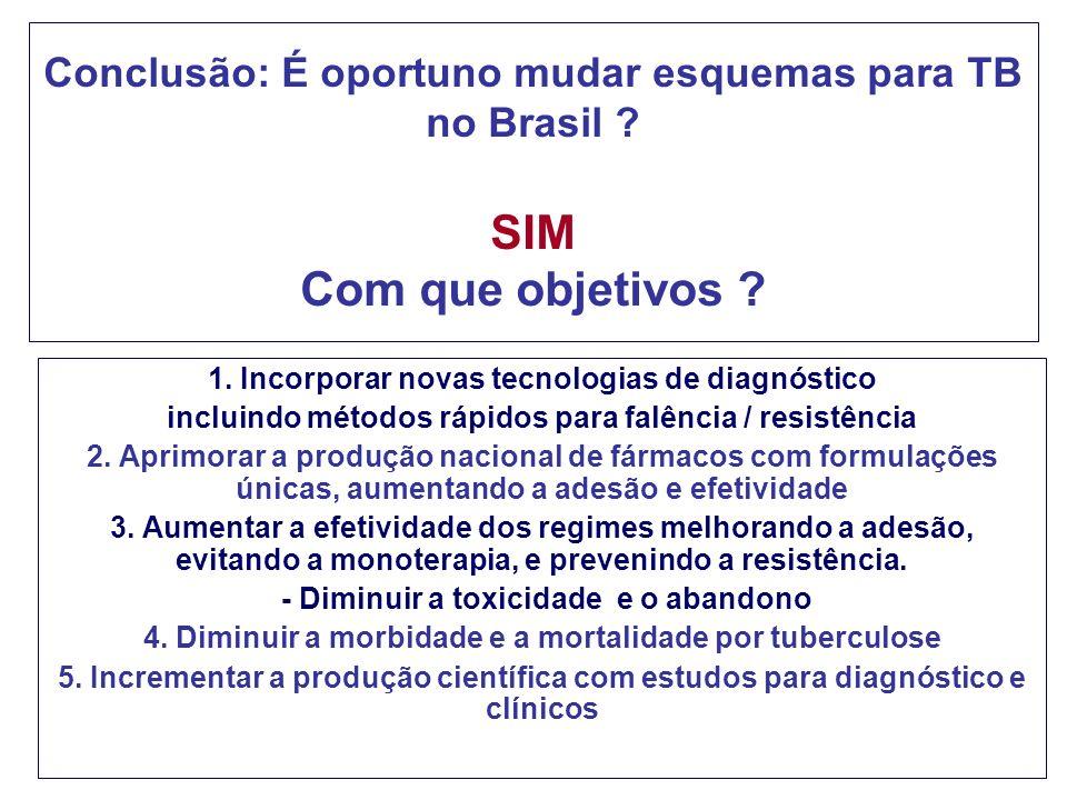 Conclusão: É oportuno mudar esquemas para TB no Brasil