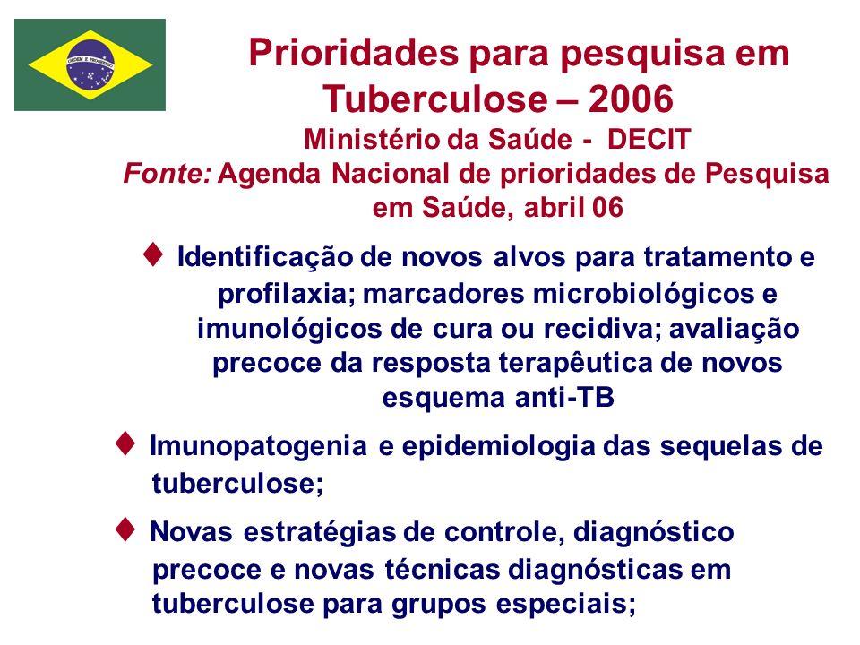  Imunopatogenia e epidemiologia das sequelas de tuberculose;