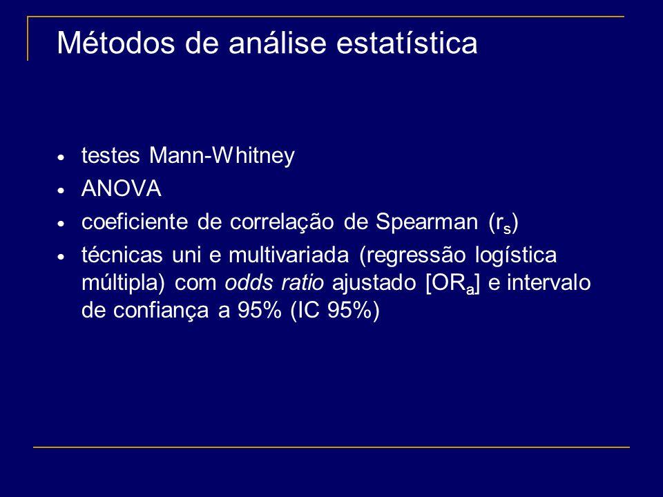 Métodos de análise estatística