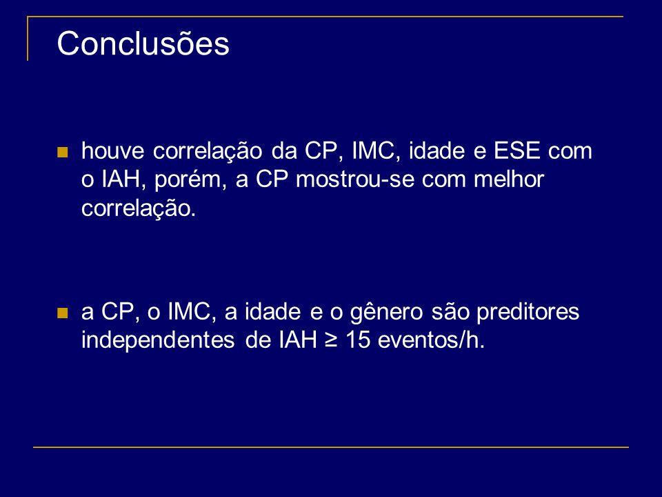 Conclusões houve correlação da CP, IMC, idade e ESE com o IAH, porém, a CP mostrou-se com melhor correlação.