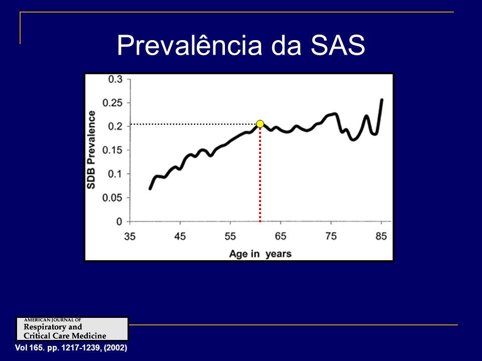 Prevalência da SAS Vol 165. pp. 1217-1239, (2002)