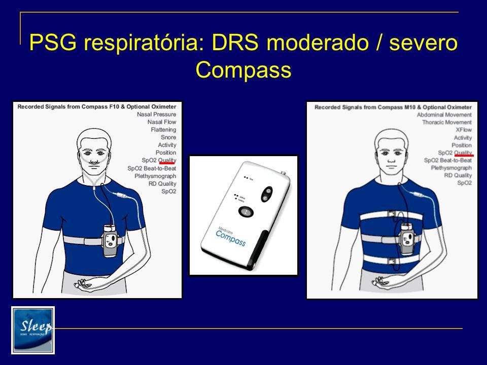 PSG respiratória: DRS moderado / severo Compass
