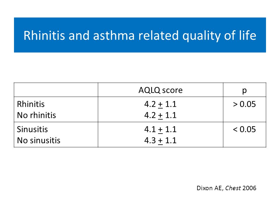 Rhinitis and asthma related quality of life