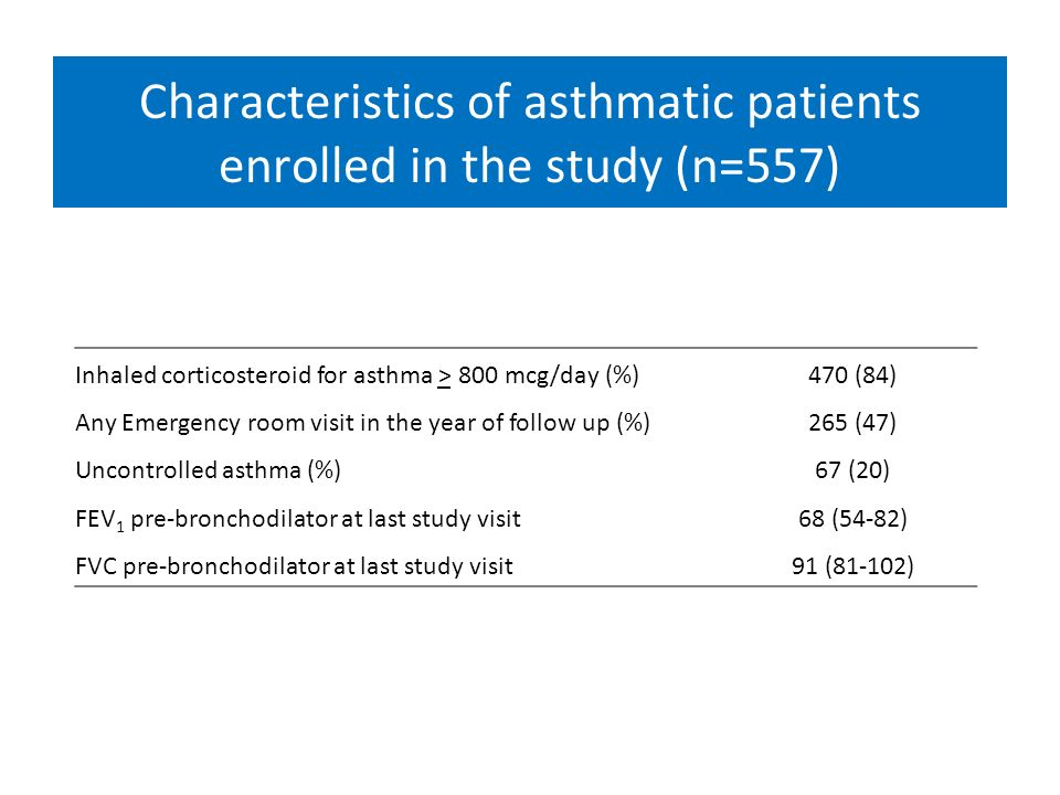 Characteristics of asthmatic patients enrolled in the study (n=557)