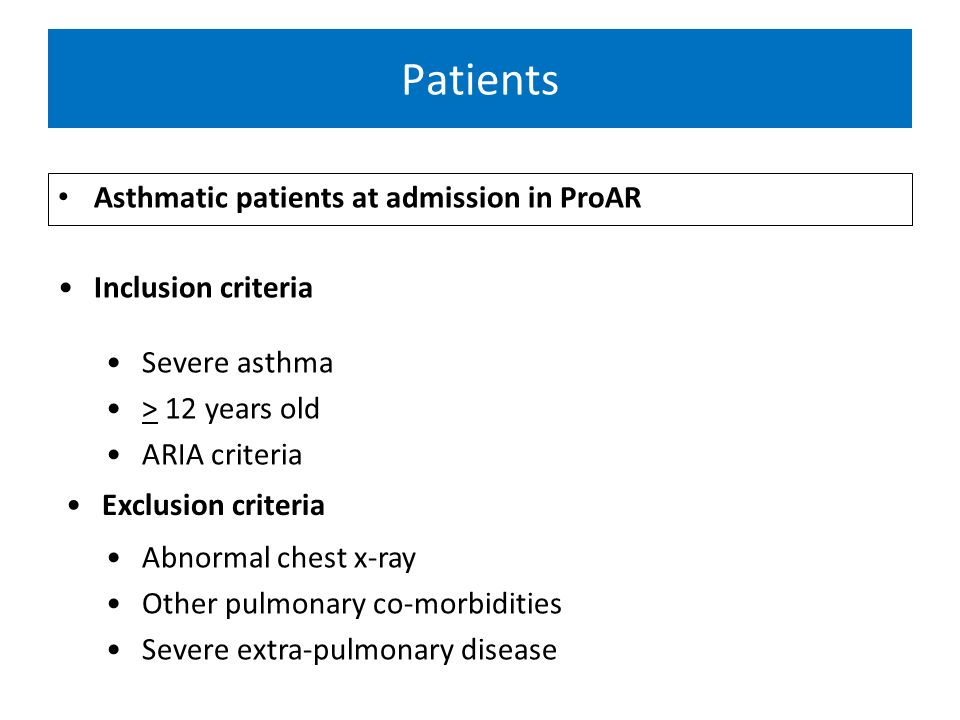 Patients Asthmatic patients at admission in ProAR Inclusion criteria
