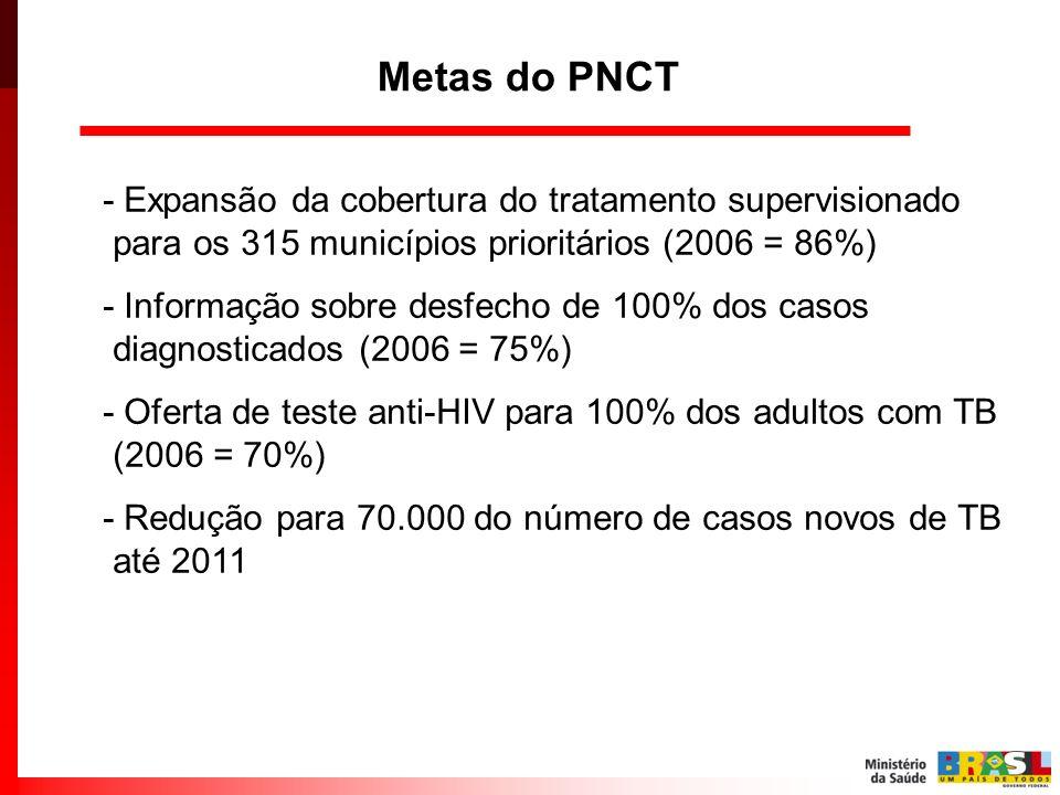 Metas do PNCT - Expansão da cobertura do tratamento supervisionado para os 315 municípios prioritários (2006 = 86%)