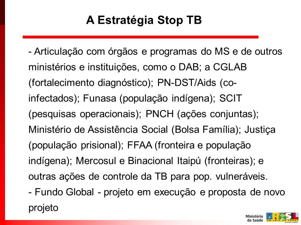 A Estratégia Stop TB