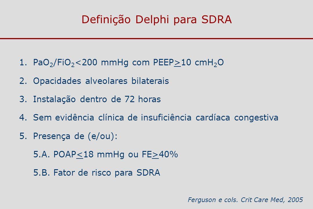 Definição Delphi para SDRA