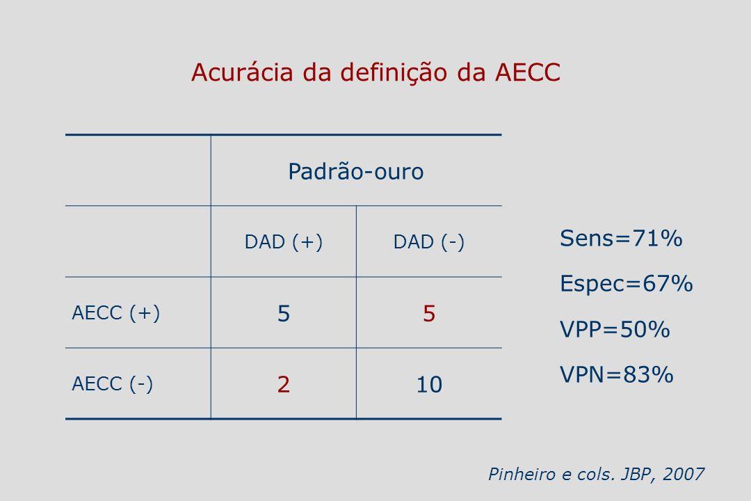 Acurácia da definição da AECC