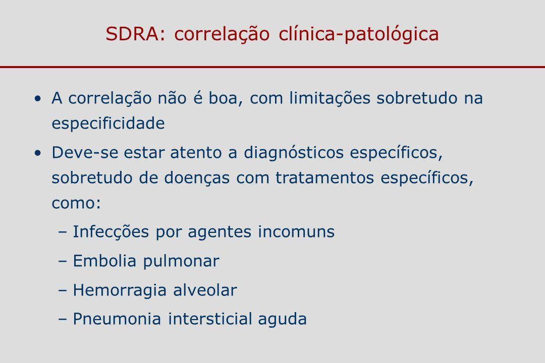 SDRA: correlação clínica-patológica