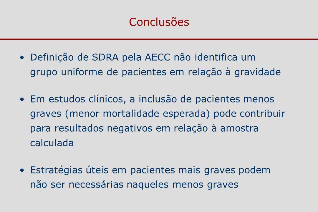 Conclusões Definição de SDRA pela AECC não identifica um grupo uniforme de pacientes em relação à gravidade.