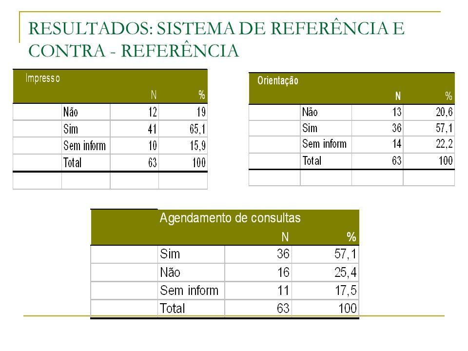 RESULTADOS: SISTEMA DE REFERÊNCIA E CONTRA - REFERÊNCIA