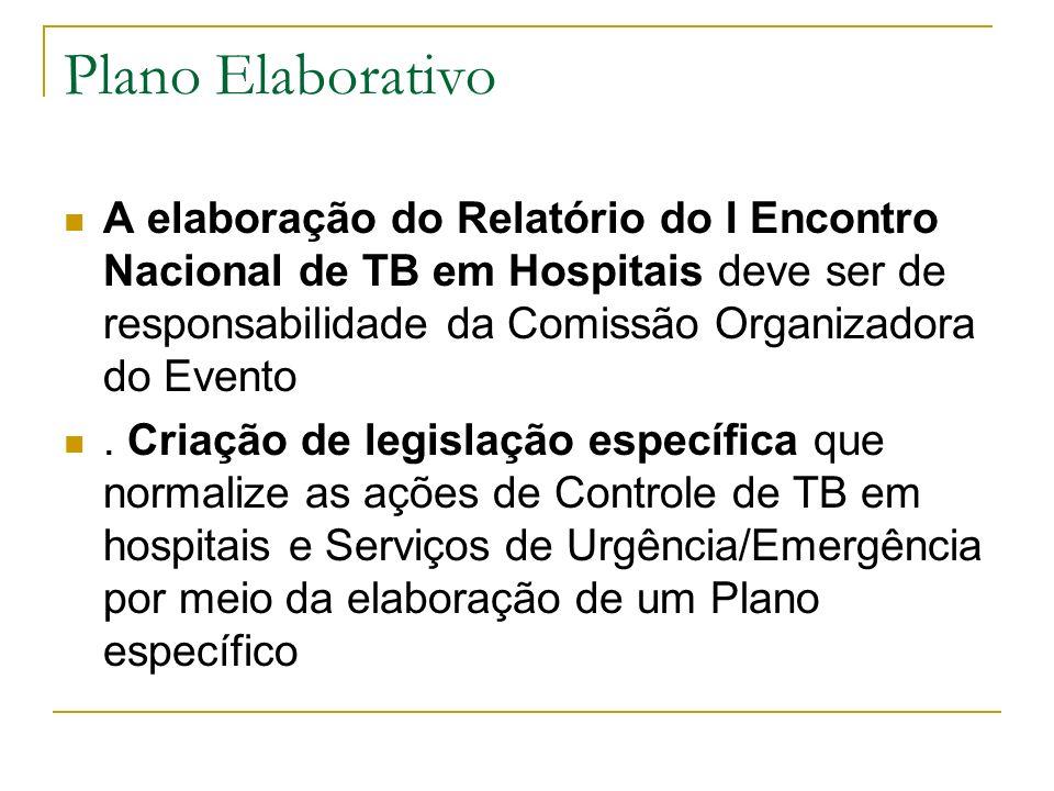 Plano ElaborativoA elaboração do Relatório do I Encontro Nacional de TB em Hospitais deve ser de responsabilidade da Comissão Organizadora do Evento.