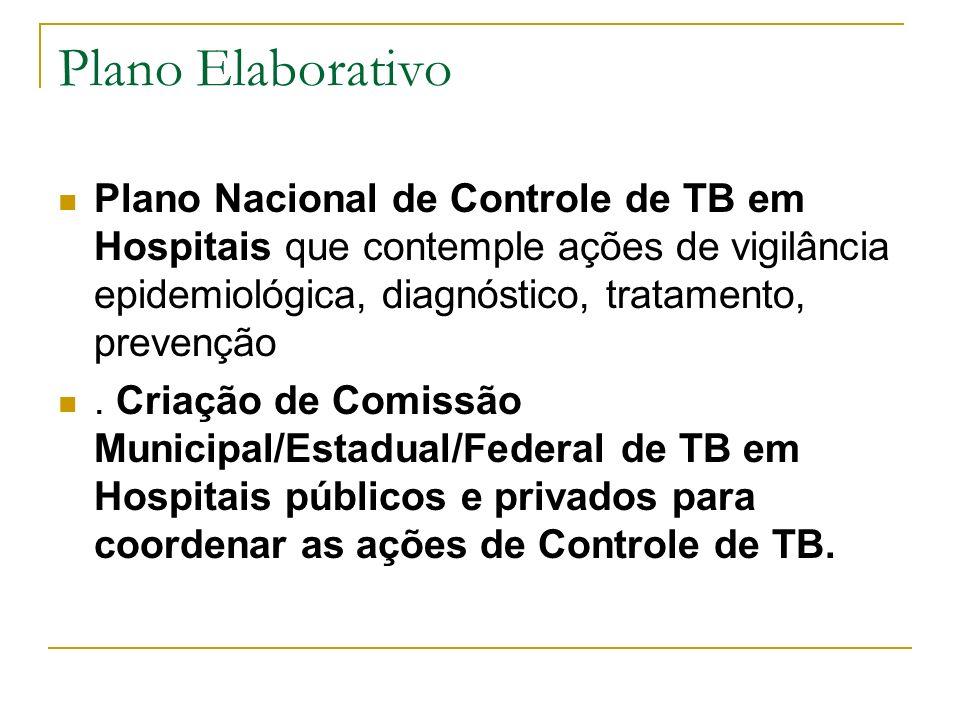Plano ElaborativoPlano Nacional de Controle de TB em Hospitais que contemple ações de vigilância epidemiológica, diagnóstico, tratamento, prevenção.
