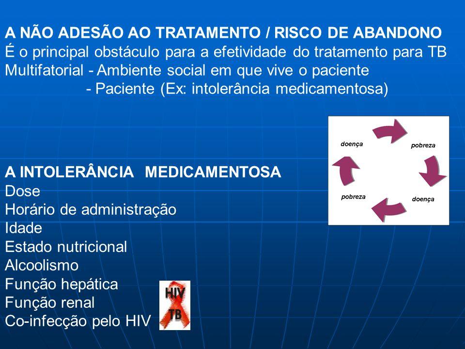 A NÃO ADESÃO AO TRATAMENTO / RISCO DE ABANDONO