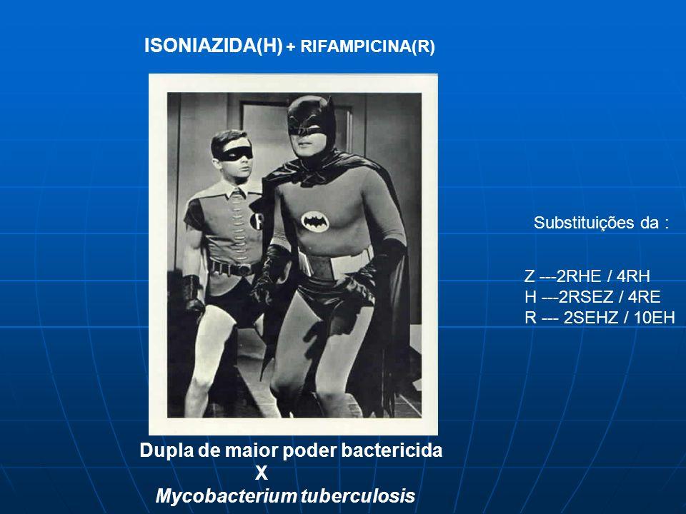 ISONIAZIDA(H) + RIFAMPICINA(R)