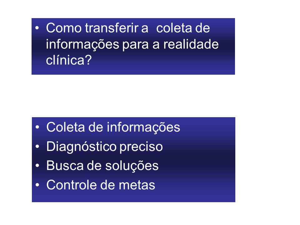Como transferir a coleta de informações para a realidade clínica