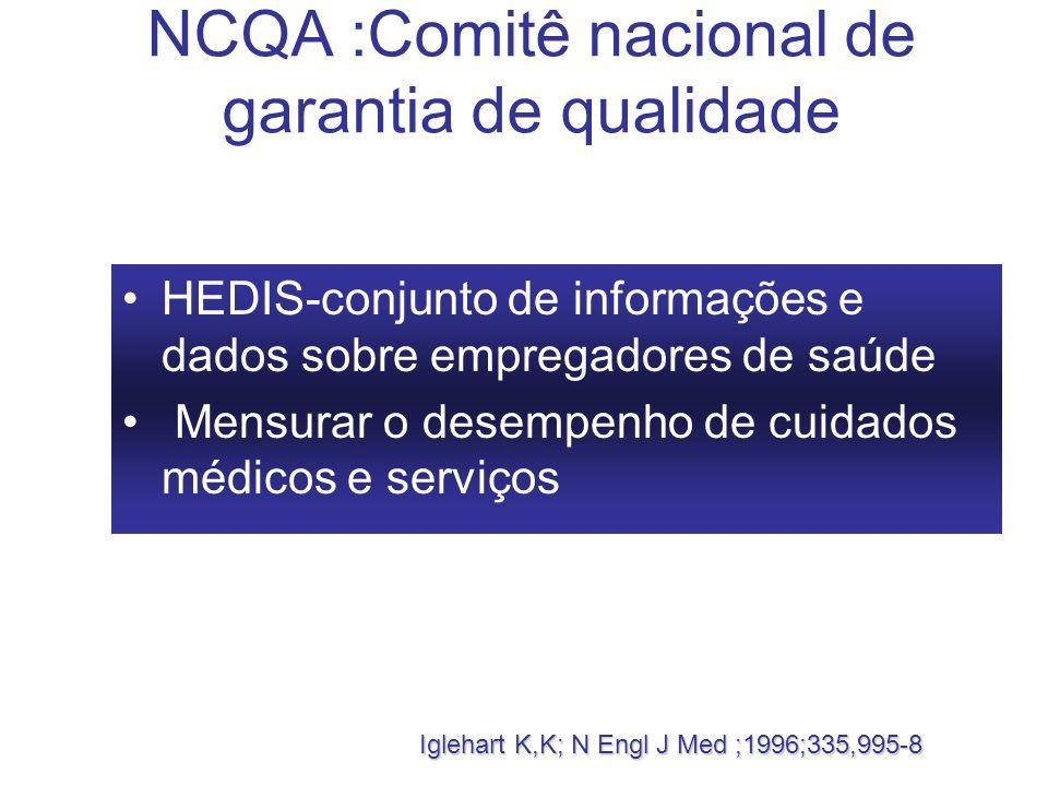 NCQA :Comitê nacional de garantia de qualidade