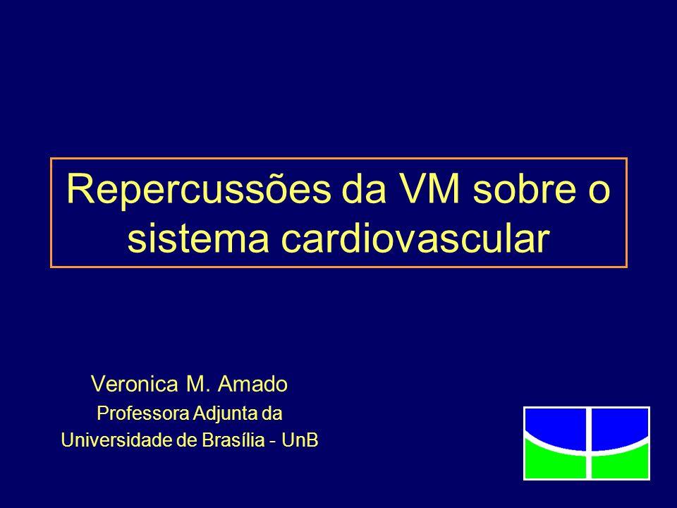 Repercussões da VM sobre o sistema cardiovascular