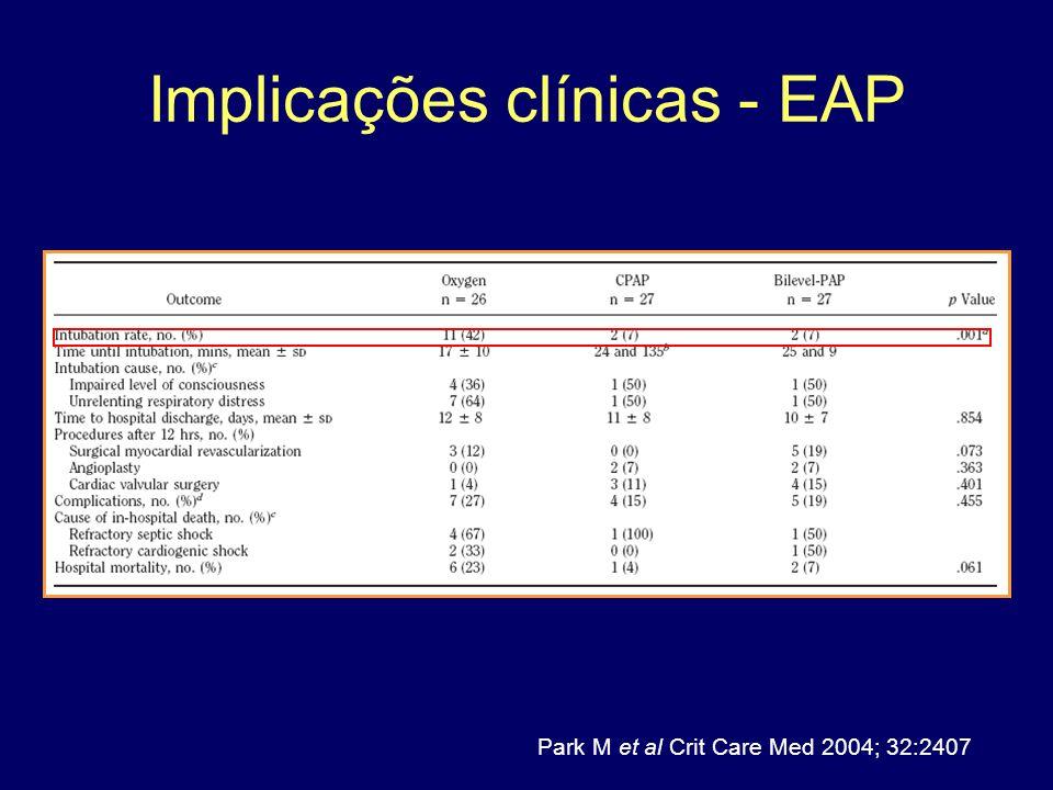 Implicações clínicas - EAP
