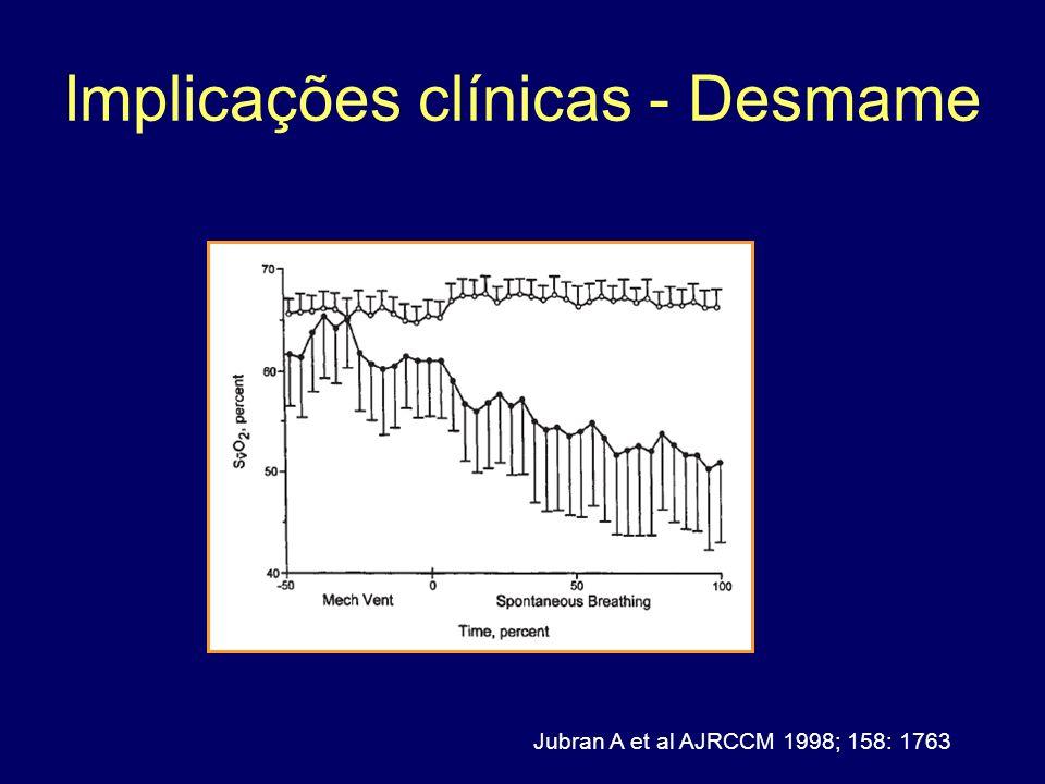 Implicações clínicas - Desmame