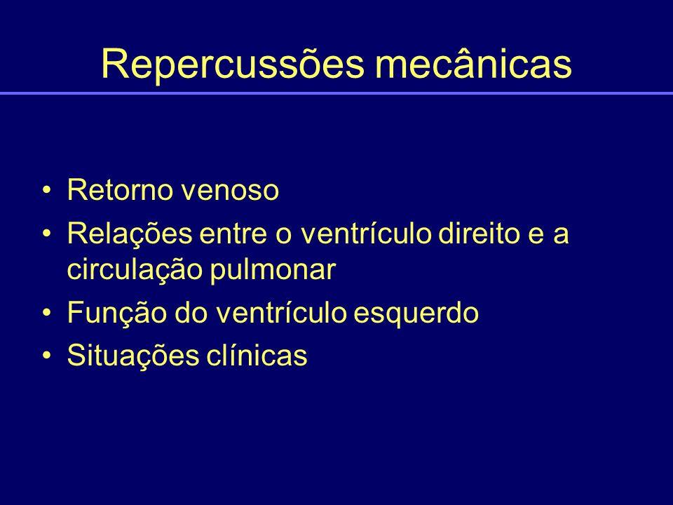 Repercussões mecânicas