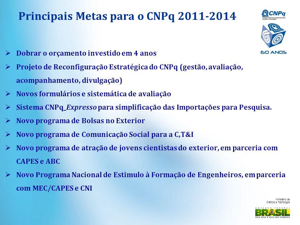 Principais Metas para o CNPq 2011-2014