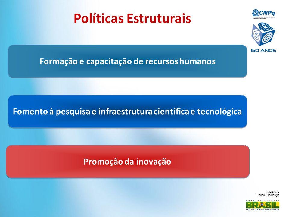 Políticas Estruturais