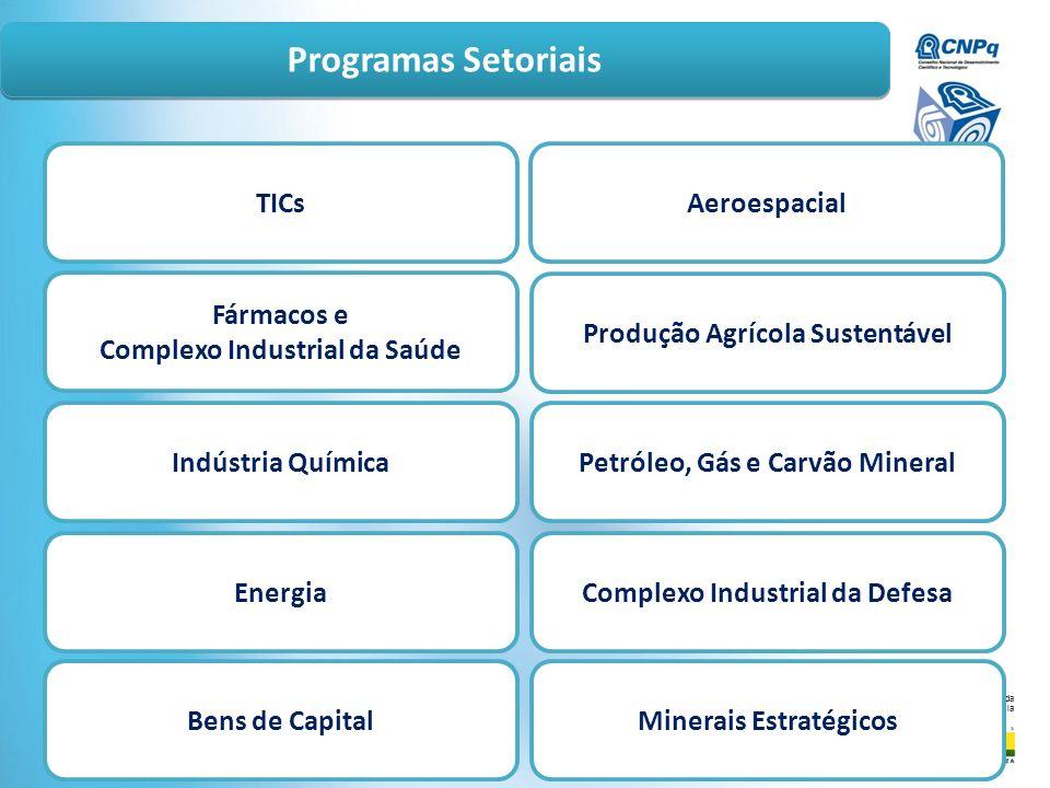 Programas Setoriais TICs Fármacos e Complexo Industrial da Saúde