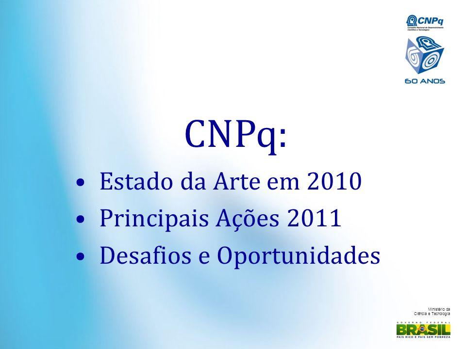 CNPq: Estado da Arte em 2010 Principais Ações 2011
