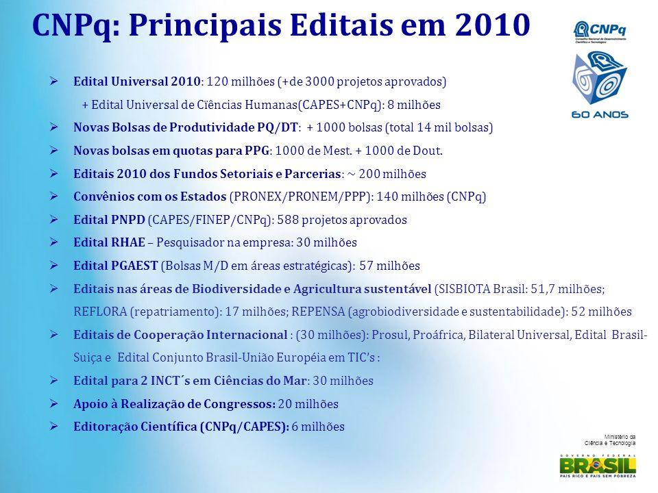 CNPq: Principais Editais em 2010