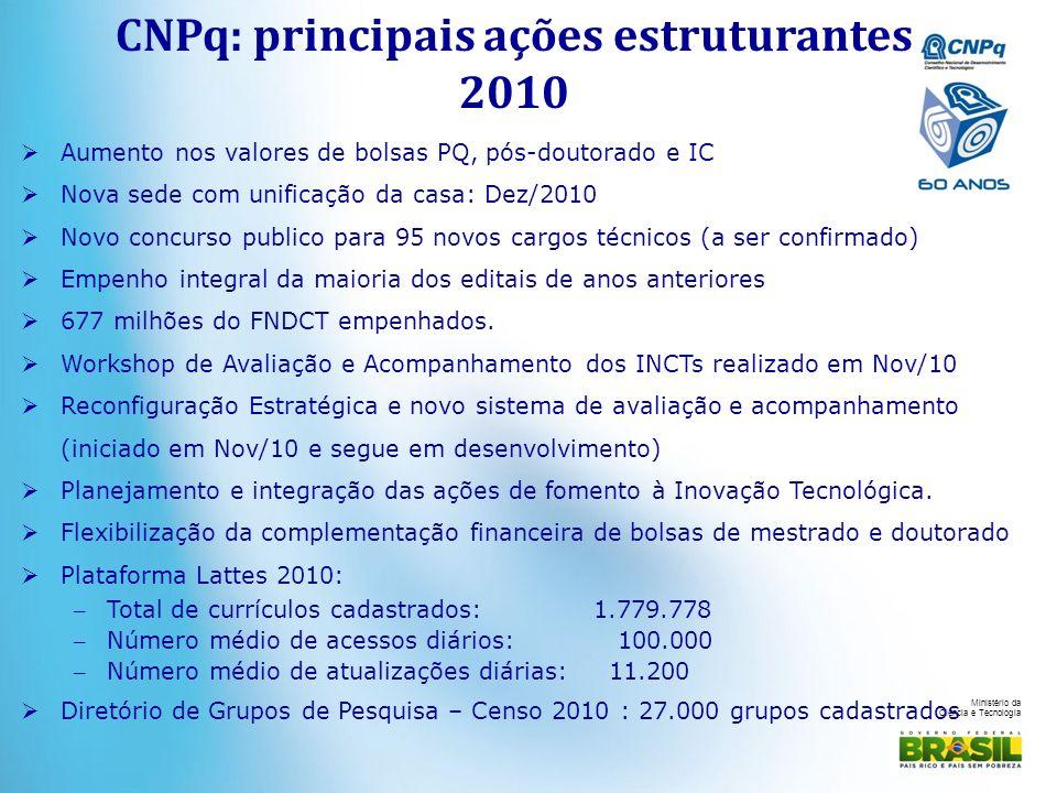 CNPq: principais ações estruturantes